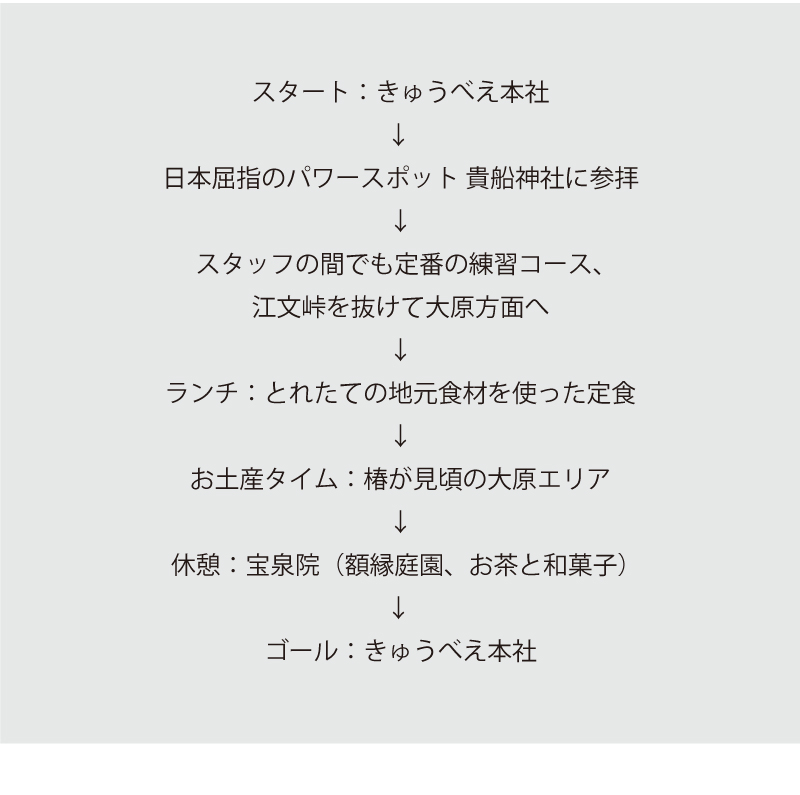 MIHO氏 大原 貴船神社 額縁庭園 三千院 サイクリングツアー 京都