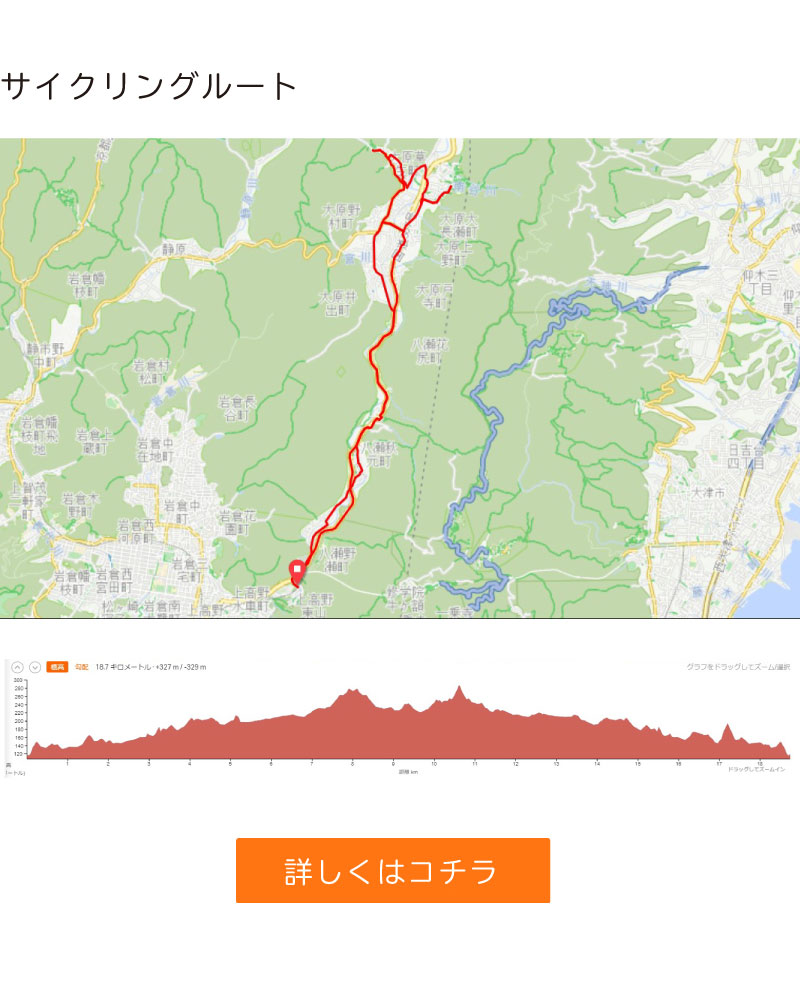 サイクルトレイン叡山電車