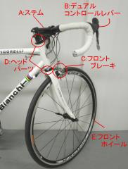 自転車各部の名称(その2)
