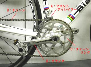 自転車各部の名称その4